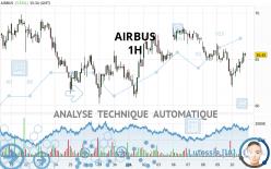 AIRBUS - 1H
