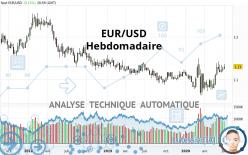 EUR/USD - Hebdomadaire