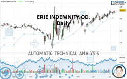 ERIE INDEMNITY CO. - Daily