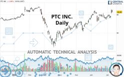 PTC INC. - Daily