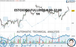 ESTOXX50 FULL1220 8:00-22:00 - 1H