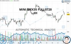 MINI IBEX35 FULL1120 - 1H