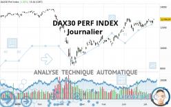 DAX30 PERF INDEX - Journalier