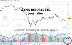 WYNN RESORTS LTD. - Diario