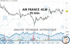 AIR FRANCE -KLM - 15 min.