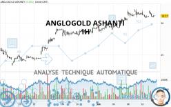 ANGLOGOLD ASHANTI - 1H