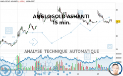 ANGLOGOLD ASHANTI - 15 min.