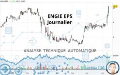 ENGIE EPS - Journalier