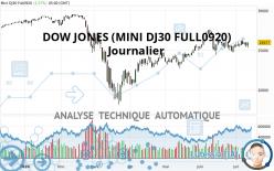 DOW JONES (MINI DJ30 FULL0920) - Journalier