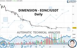 DIMENSION - EONC/USDT - Journalier