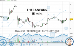 THERANEXUS - 15 min.
