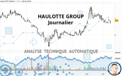 HAULOTTE GROUP - Daily