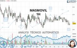 MASMOVIL - 1H