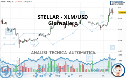 STELLAR - XLM/USD - Giornaliero
