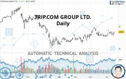 TRIP.COM GROUP LTD. - Daily