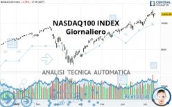 NASDAQ100 INDEX - Giornaliero