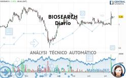 BIOSEARCH - Diario