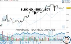 ELROND - ERD/USDT - 1H
