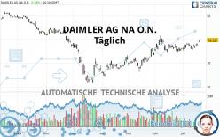 DAIMLER AG NA O.N. - Täglich