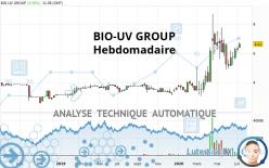 BIO-UV GROUP - Settimanale