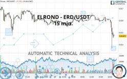 ELROND - ERD/USDT - 15 min.