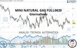 MINI NATURAL GAS FULL1120 - Giornaliero