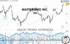 MASTERCARD INC. - 1H