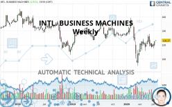 INTL. BUSINESS MACHINES - Weekly