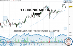 ELECTRONIC ARTS INC. - 1 uur