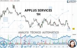 APPLUS SERVICES - 1H
