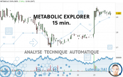 METABOLIC EXPLORER - 15 min.