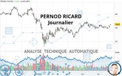 PERNOD RICARD - Journalier