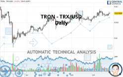 TRON - TRX/USD - Daily