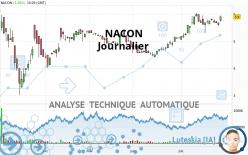 NACON - Journalier