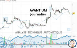 AVANTIUM - Journalier
