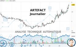 ARTEFACT - Journalier