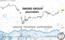SWORD GROUP - Dagelijks