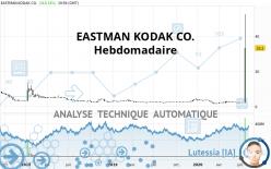 EASTMAN KODAK CO. - Settimanale