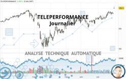 TELEPERFORMANCE - Journalier