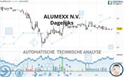 ALUMEXX N.V. - Dagelijks