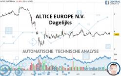 ALTICE EUROPE N.V. - Dagelijks