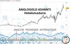 ANGLOGOLD ASHANTI - Hebdomadaire