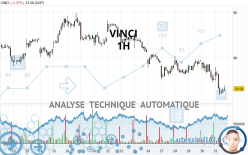 VINCI - 1H