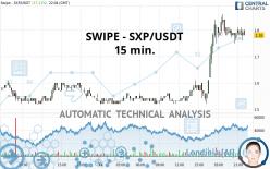 SWIPE - SXP/USDT - 15 min.