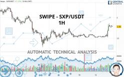 SWIPE - SXP/USDT - 1H