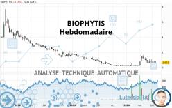 BIOPHYTIS - Hebdomadaire