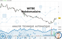 WITBE - Hebdomadaire