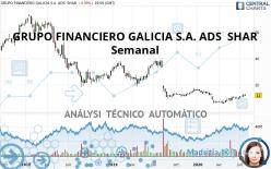 GRUPO FINANCIERO GALICIA S.A. ADS  SHAR - Wöchentlich