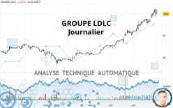 GROUPE LDLC - Journalier