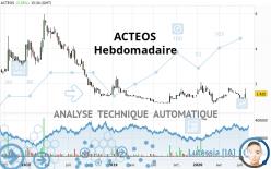 ACTEOS - Wöchentlich